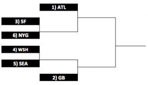 Updated NFC Playoff Scenario