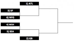 Updated NFC Playoff Scenario