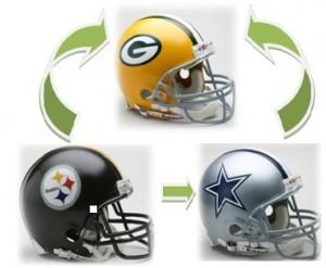 Packers Cowboys Steelers