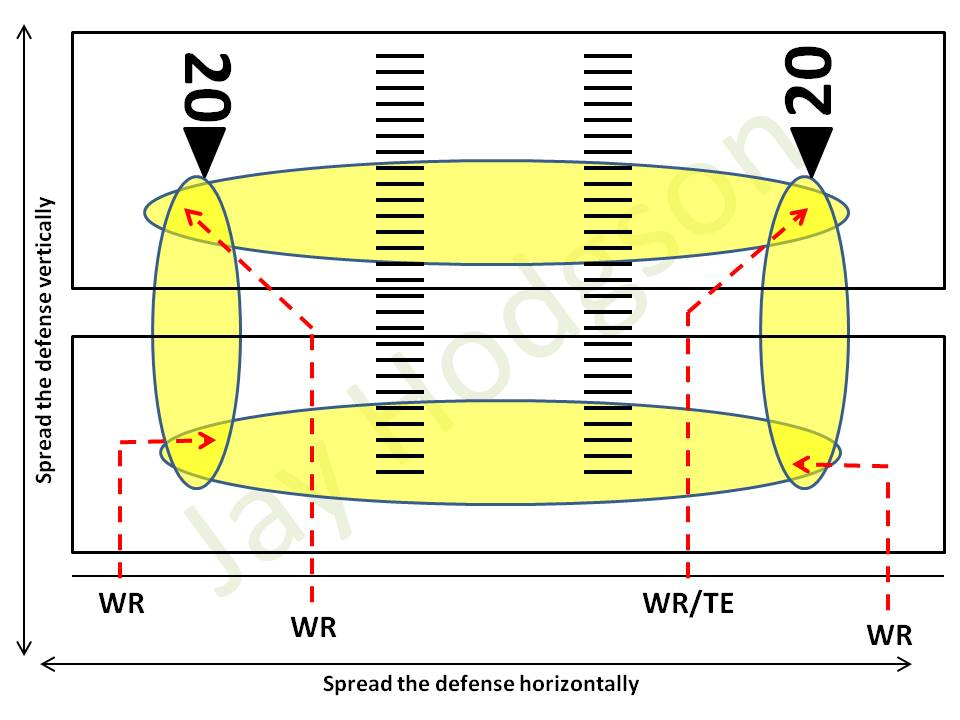 """an introduction to the west coast offense Contact and bio for sam wyche introduction ten questions lifeline events videos contact introduction wyche combined walsh's """"west coast offense with."""