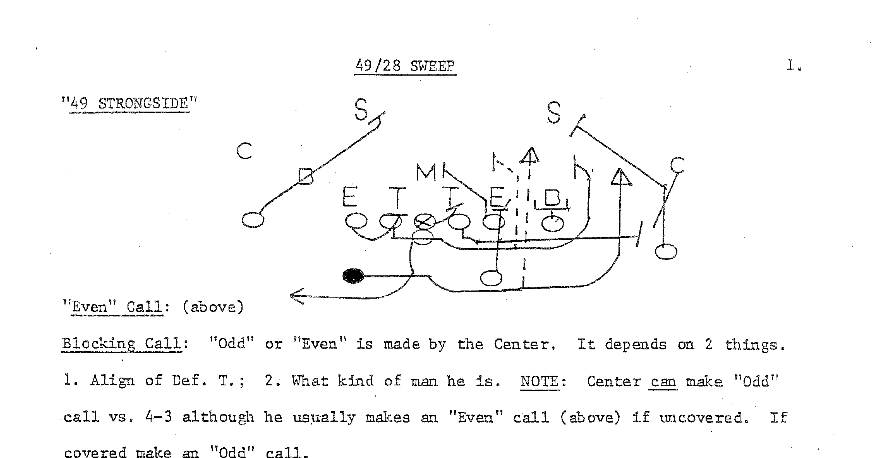 The Lombardi Power Sweep as he originally drew it up.