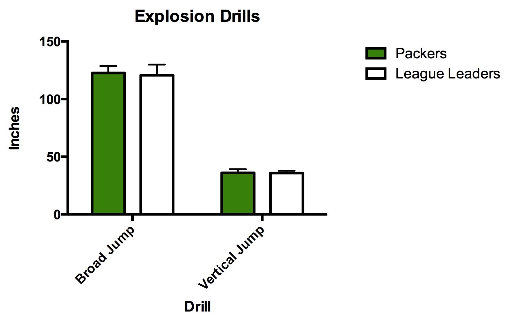 Data 2