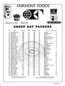 packers roster